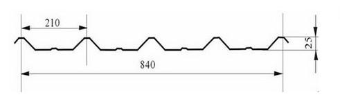 山东840型波纹铝板